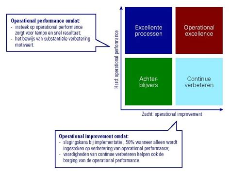 balanced scorecard for operational excellence car pictures
