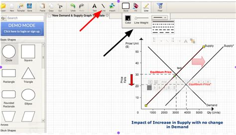 Economics Teachers Blog Template To Draw Supply Demand Diagrams Supply And Demand Excel Template