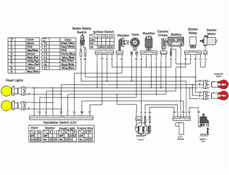 eton viper 90 wiring diagram 28 wiring diagram images