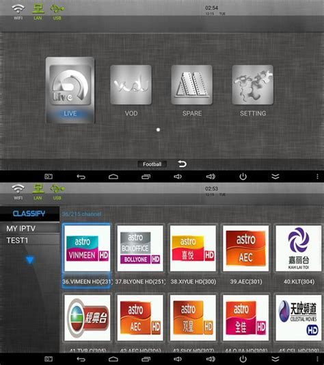Android Tv Box Indonesia myiptv malaysia with astro channel singapore indonesia