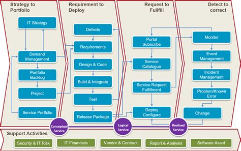 prince2 terms of reference template 13 prince2 terms of reference template food product