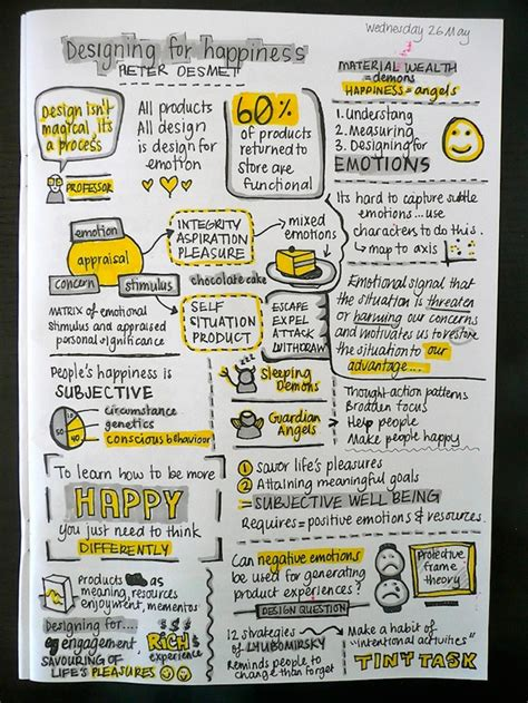 ux design idea user experience design notes from an inspired designer