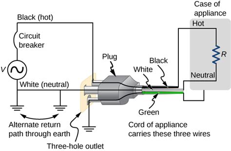 wiring diagram for 3 prong dryer the wiring diagram