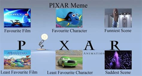 Pixar Meme - wheresmysupersuit explore wheresmysupersuit on deviantart