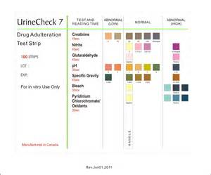 discharge color chart the gallery for gt discharge color chart