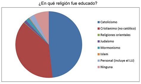 cules son las nuevas escalas en el monotributo afip la encuesta 2012 de lectores de el libro de urantia el