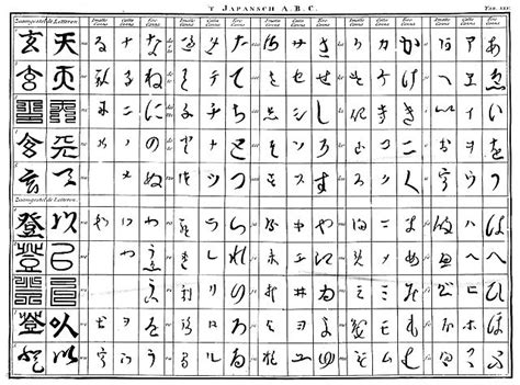 Guarantee Letter In Japanese Translation the complexity of japanese language translation