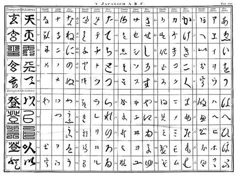 Japanese Letter Translation file japanese alphabet by engelbert kaempfer 1690 1693 jpg
