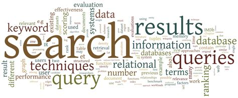 Keywords Search For Joel Coffman Research
