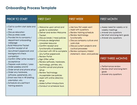 new hire onboarding template onboarding checklist template 10