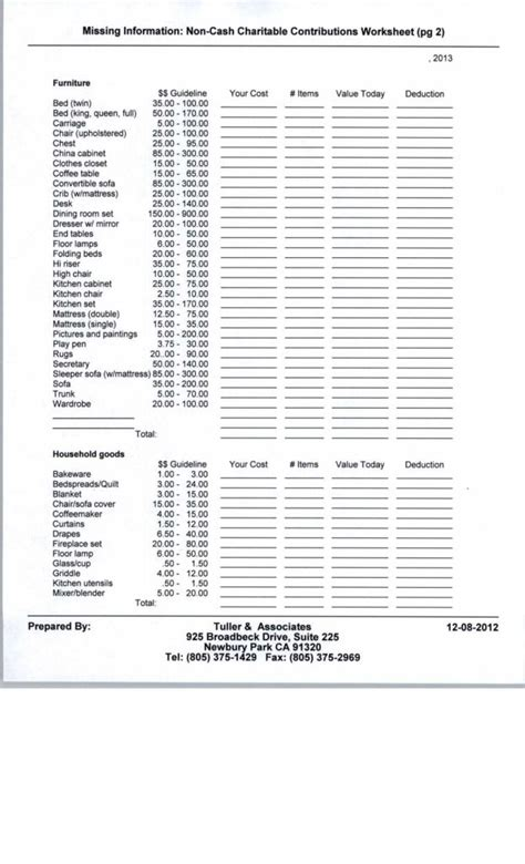 Clothing Donation Tax Deduction Worksheet pictures non charitable contributions donations