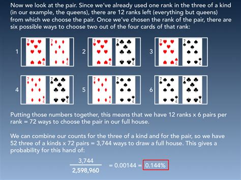 probability of full house here s how likely each poker hand is business insider
