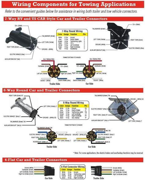 pollak 7 pin trailer wiring diagram 7 pin