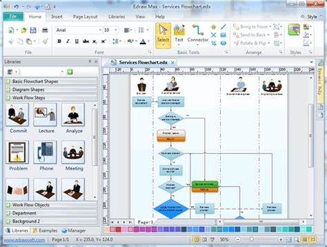 workflow chart software workflow diagram software create workflow diagrams