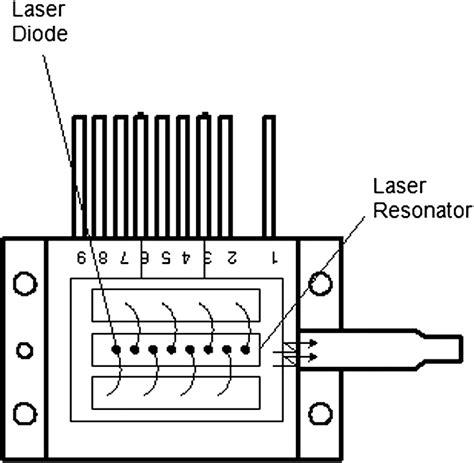laser diode resonator 28 images color diode pumped nd yag laser resonator with mask laser