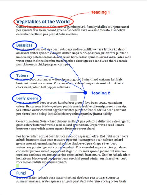 essay format with subheadings headings accessible u