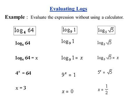 calculator log2 inverse functions exponential and logarithmic functions