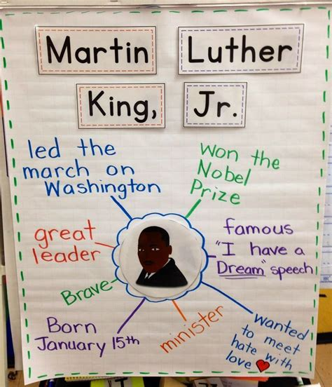 great mlk jr anchor chart includes martin luther king