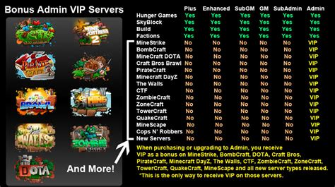 themes for server names minecraft donator rank name ideas get free donator rank