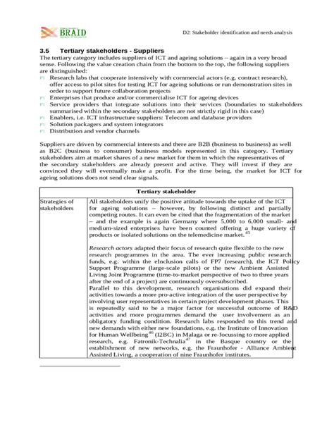 stakeholder agreement template stakeholder analysis report free