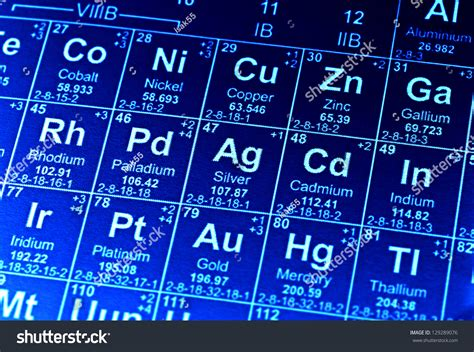 periodic table of elements selective focus stock photo