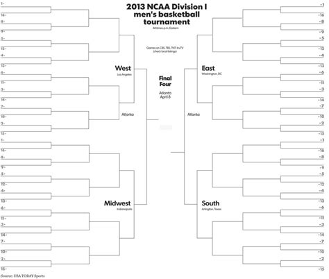 blank march madness bracket template search results for 2015 bracketology blank calendar 2015