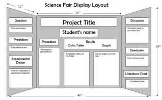 science fair poster board template edel science science fair