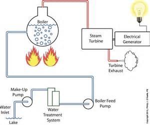 gas heater wiring diagram dayton get free image about wiring diagram