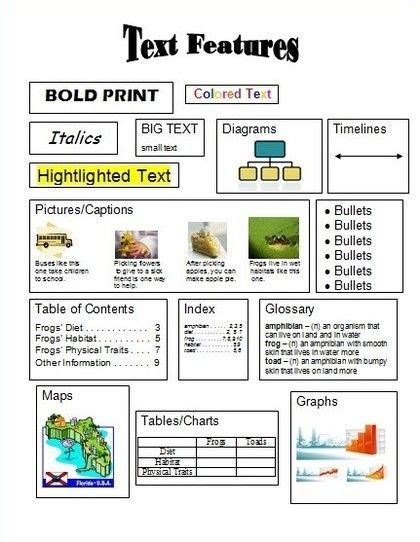 Text Features Worksheet 2nd Grade by 25 Best Ideas About Text Features On