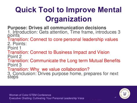 Cultivate Voice Impact by Executive Chatting Cultivating Your Personal Leadership