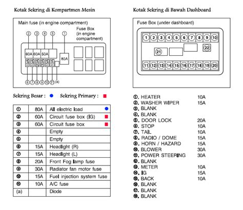 suzuki apv fuse box suzuki apv luxury wiring diagrams