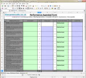 stafftrak perform performance appraisal kit for start ups