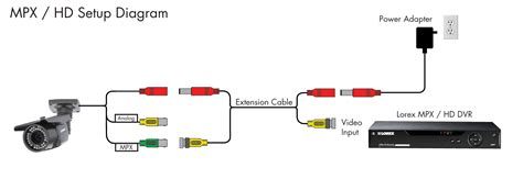 wiring diagram lorex security alexiustoday