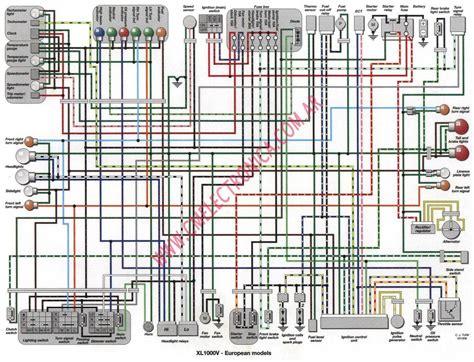 1974 honda xl 125 wiring diagram 1974 free engine image