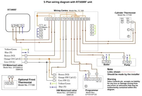 honeywell thermostat th5220d1029 wiring diagram honeywell