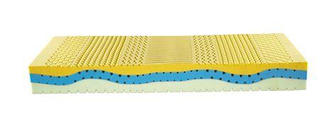materasso memory gel memory gel nordik il materasso in memory della castiflex