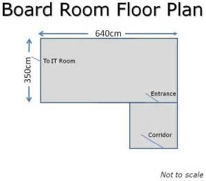 how much to charge for room and board board room the unity centre