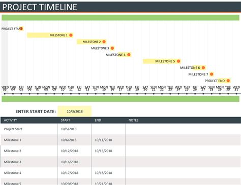 timeline in microsoft word 2010 projectwoman com