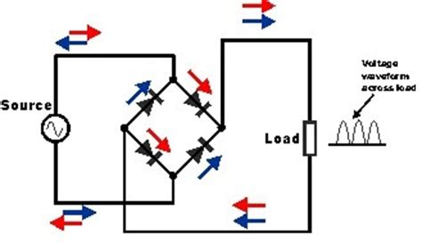 diode bridge op circuit how does a wave bridge rectifier work 2017 quora
