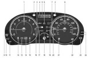 type b instrument cluster and indicator lights