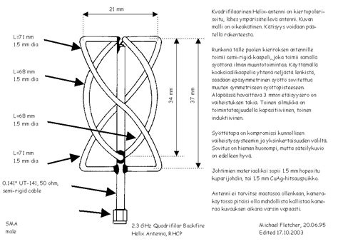 fm pattern works oh2gvb quadrifilar helical antennas