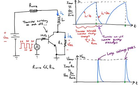 inductor saturation tutorial spice inductor saturation 28 images aaronscher joule thief simple model of transformer