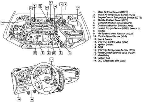 motor repair manual 2001 ford focus seat position control 2004 suzuki forenza crankshaft sensor location 2004 free engine image for user manual download
