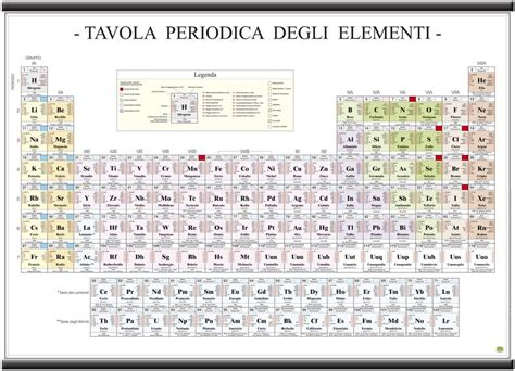 tavola periodica dettagliata cartina scolastica tavola periodica degli elementi 97 x 70
