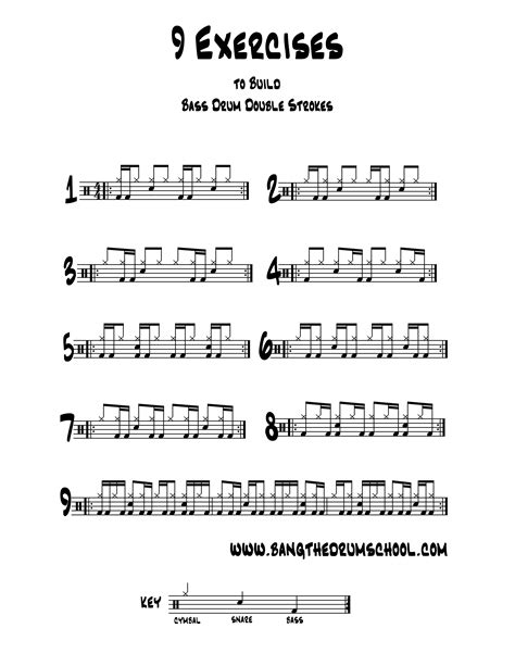 drum rhythm practice 9 exercises to build bass drum double strokes bang the