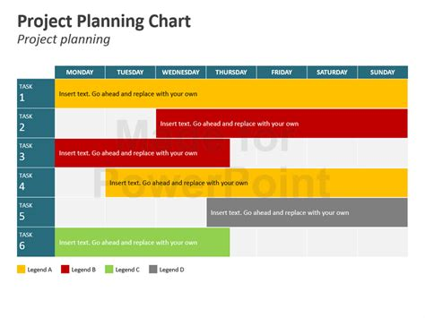 powerpoint project plan template project planning chart powerpoint slides