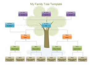 family tree examples new calendar template site