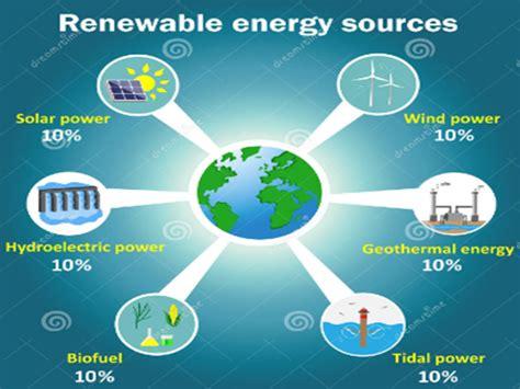 best energy top 10 renewable energy resources of 2017 techyv