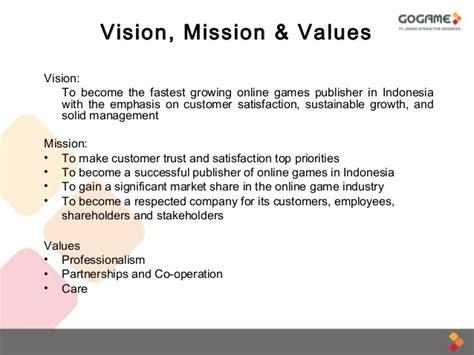 how to create company profile gogame company profile indonesia gaming market statistics