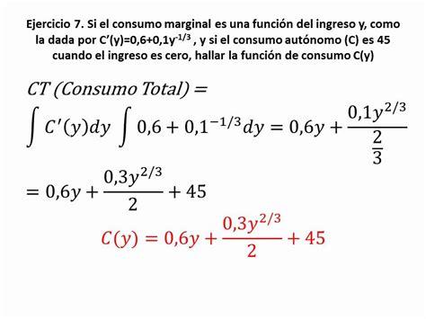 calculo del ingreso marginal youtube c 225 lculo integral en econom 237 a y empresa gade youtube